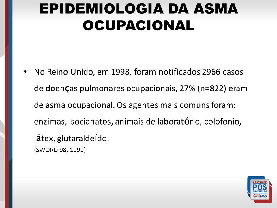 EPIDEMIOLOGIA DA ASMA OCUPACIONAL
