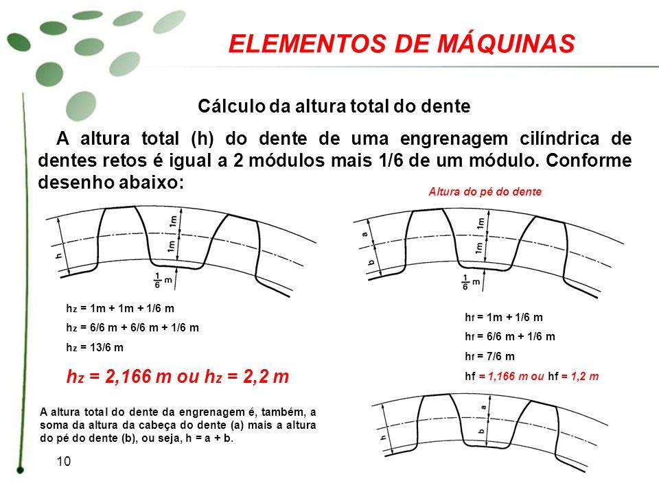 ELEMENTOS DE MÁQUINAS Cálculo da altura total do dente
