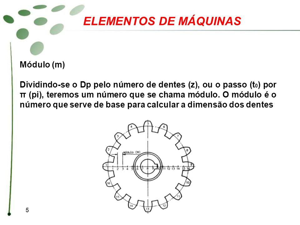 ELEMENTOS DE MÁQUINAS Módulo (m)