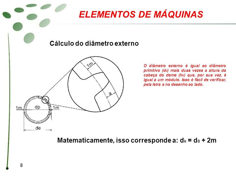 ELEMENTOS DE MÁQUINAS Cálculo do diâmetro externo