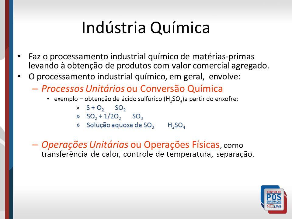 Indústria Química Processos Unitários ou Conversão Química