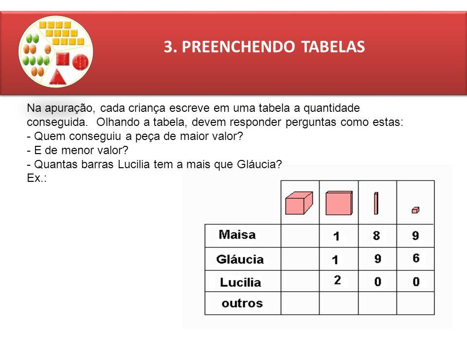 3. PREENCHENDO TABELAS