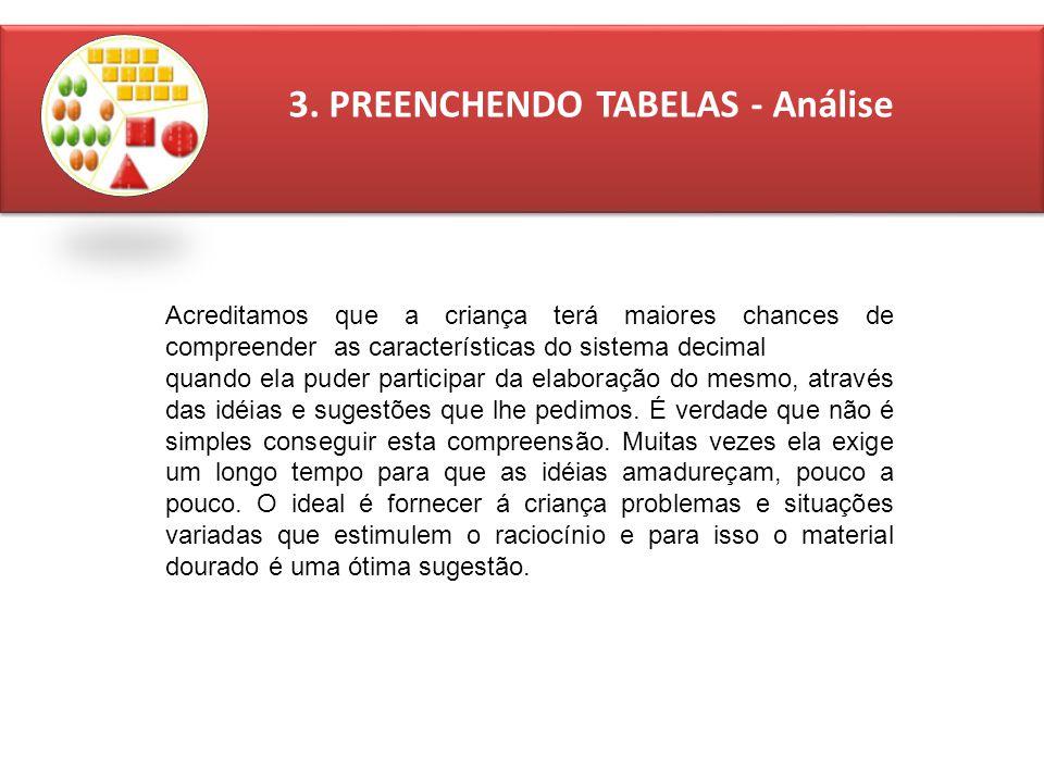 3. PREENCHENDO TABELAS - Análise