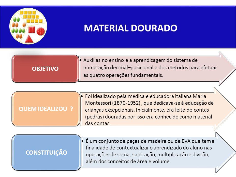 MATERIAL DOURADO OBJETIVO QUEM IDEALIZOU CONSTITUIÇÃO