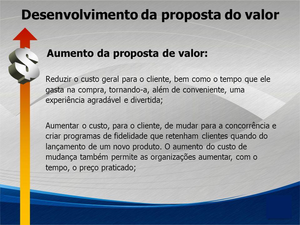 $ Desenvolvimento da proposta do valor Aumento da proposta de valor: