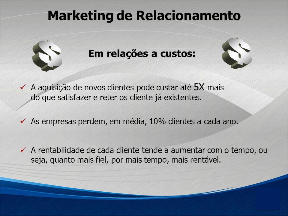 $ $ Marketing de Relacionamento Em relações a custos: