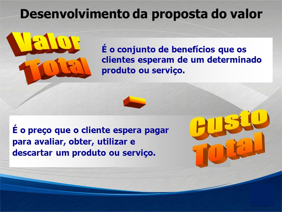 Valor Total - Custo Total