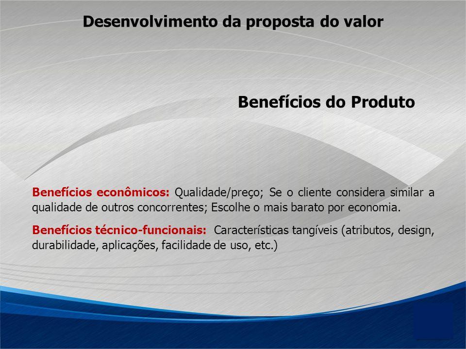 Benefícios do Produto Desenvolvimento da proposta do valor