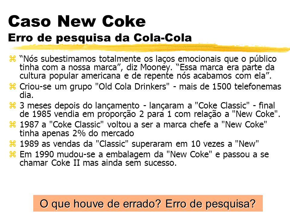 Caso New Coke Erro de pesquisa da Cola-Cola