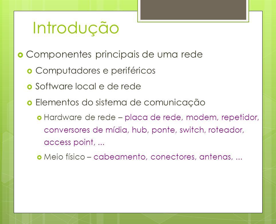 Introdução Componentes principais de uma rede