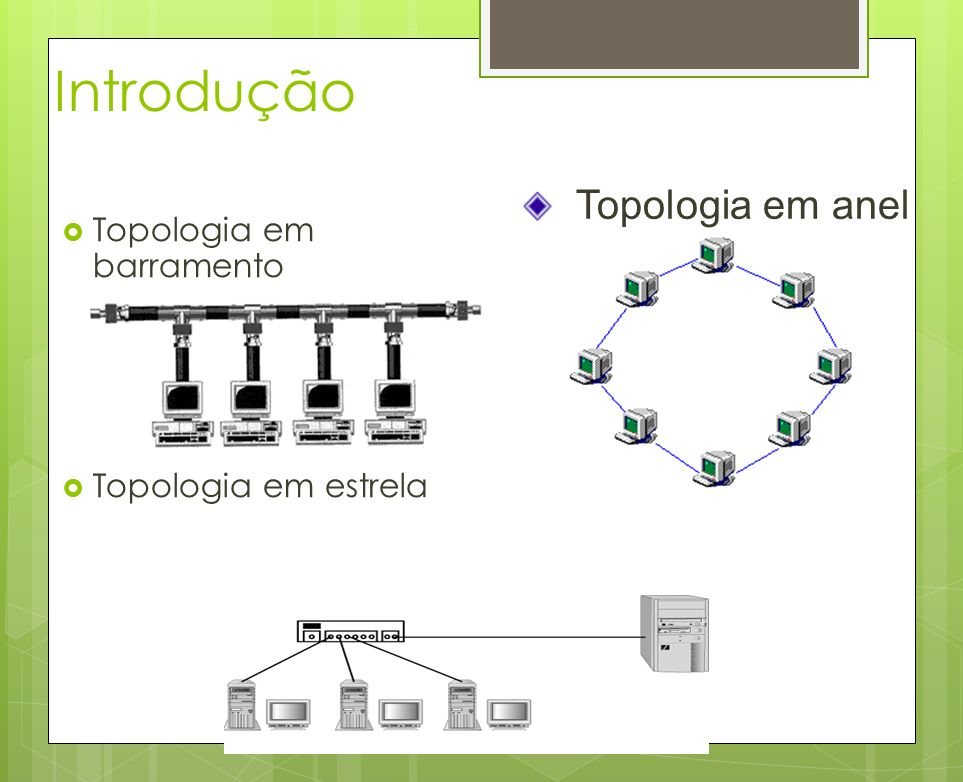 Introdução Topologia em anel Topologia em barramento