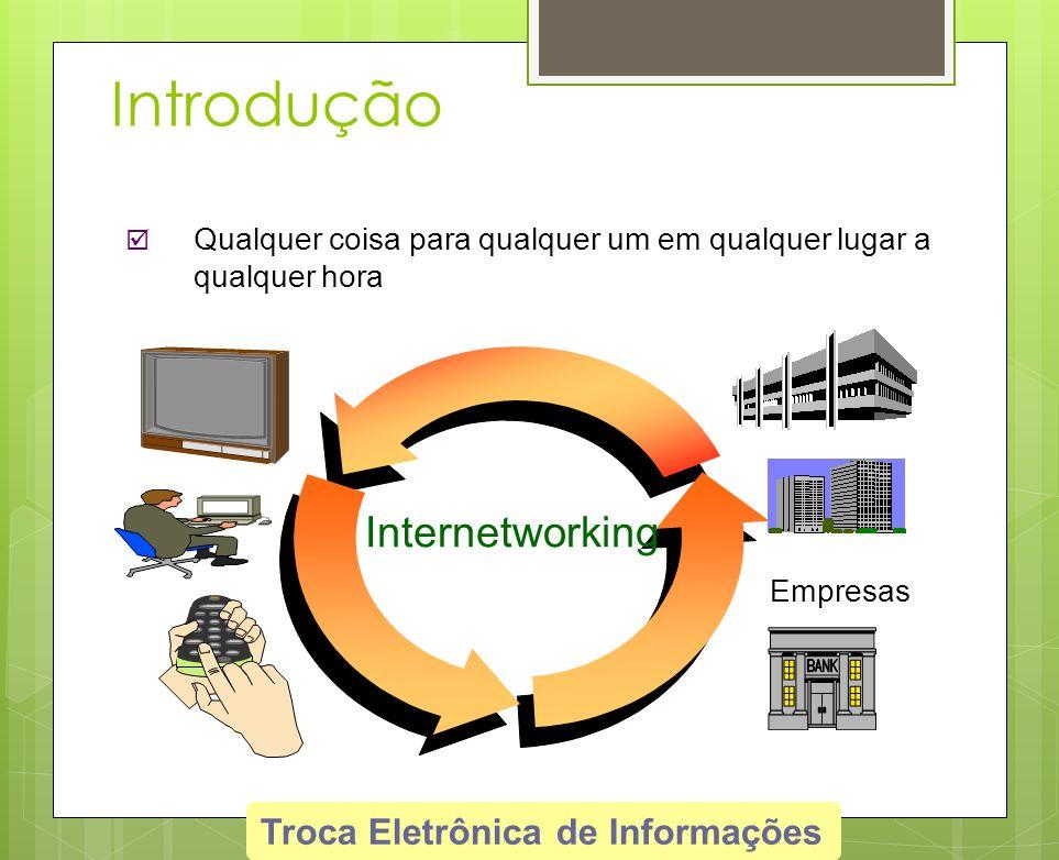 Introdução Internetworking Troca Eletrônica de Informações