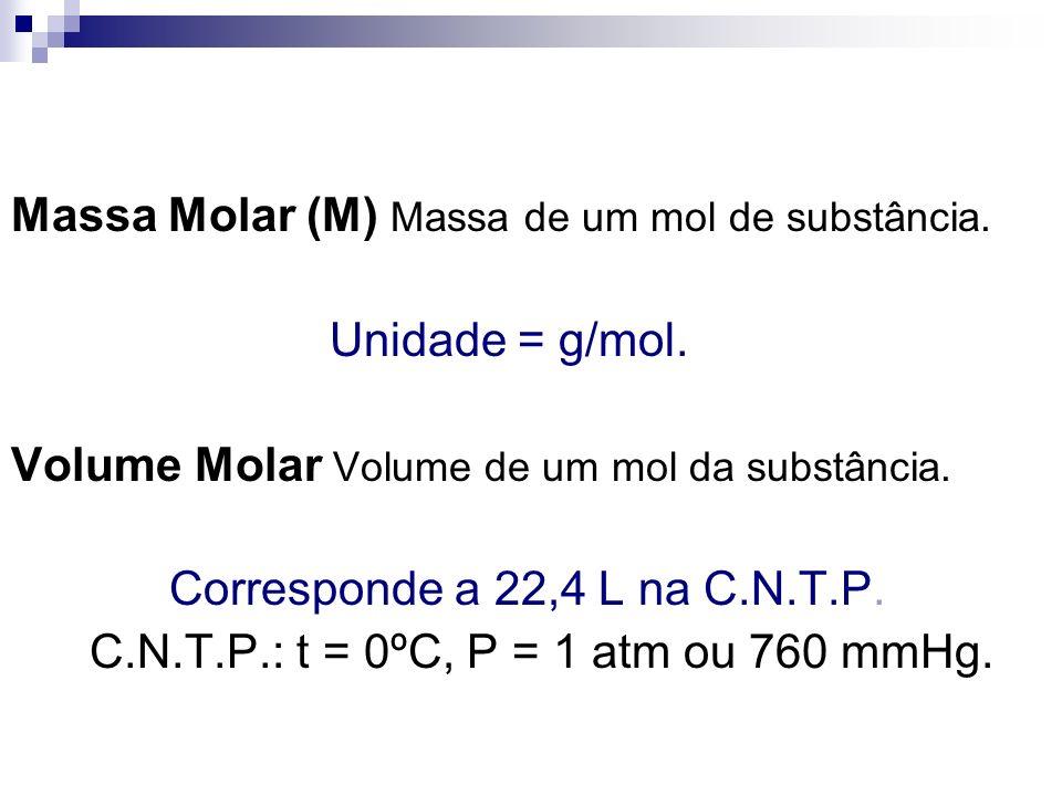 Massa Molar (M) Massa de um mol de substância.