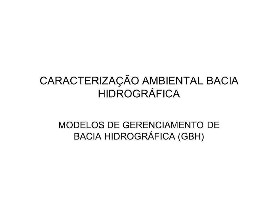 CARACTERIZAÇÃO AMBIENTAL BACIA HIDROGRÁFICA
