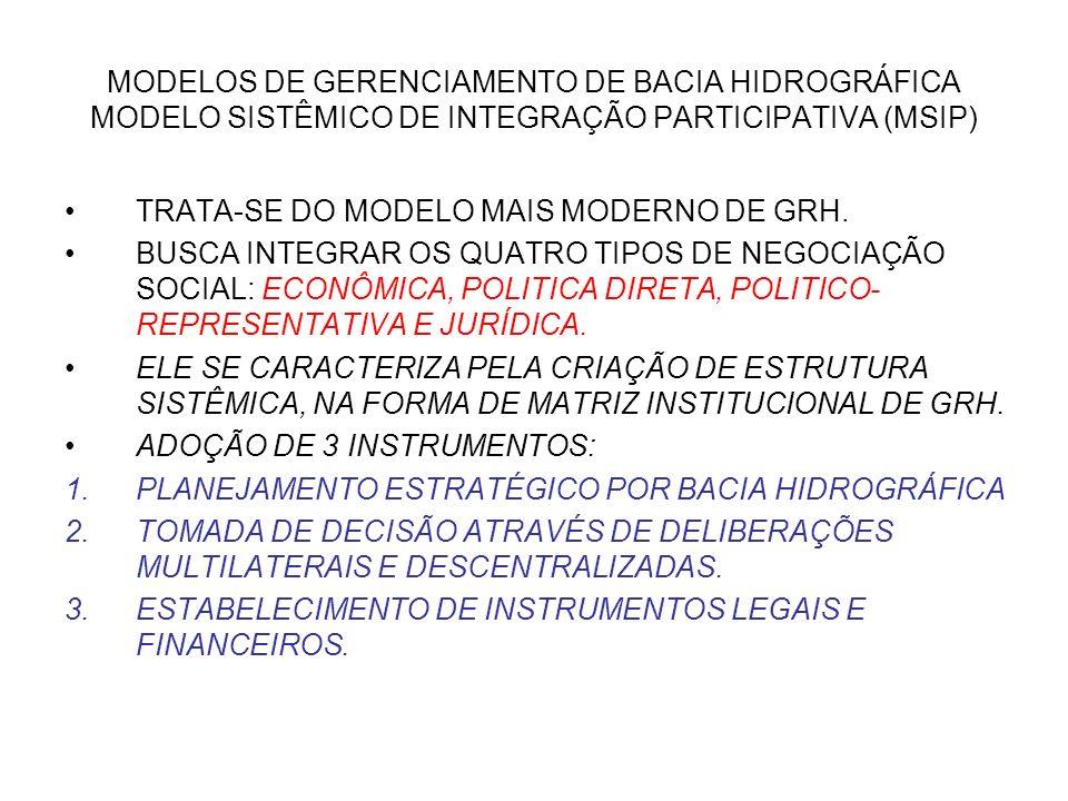 MODELOS DE GERENCIAMENTO DE BACIA HIDROGRÁFICA MODELO SISTÊMICO DE INTEGRAÇÃO PARTICIPATIVA (MSIP)