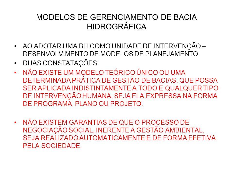 MODELOS DE GERENCIAMENTO DE BACIA HIDROGRÁFICA