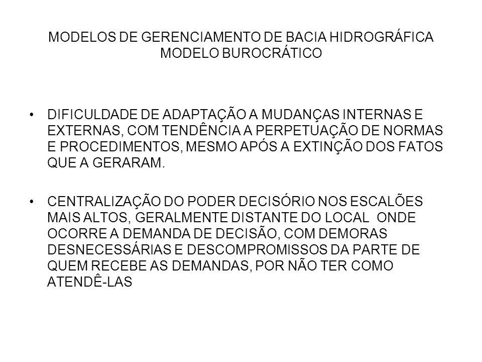 MODELOS DE GERENCIAMENTO DE BACIA HIDROGRÁFICA MODELO BUROCRÁTICO