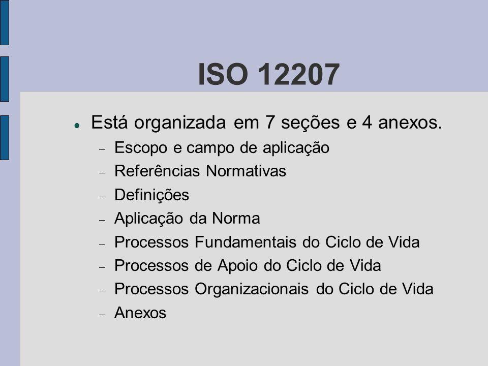 ISO 12207 Está organizada em 7 seções e 4 anexos.