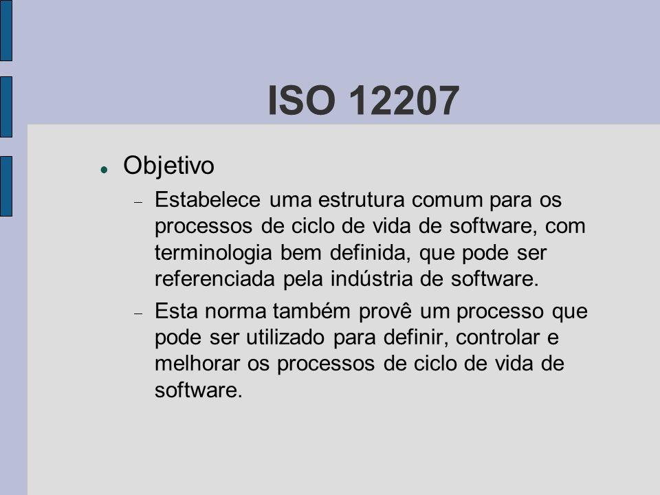 ISO 12207 Objetivo.