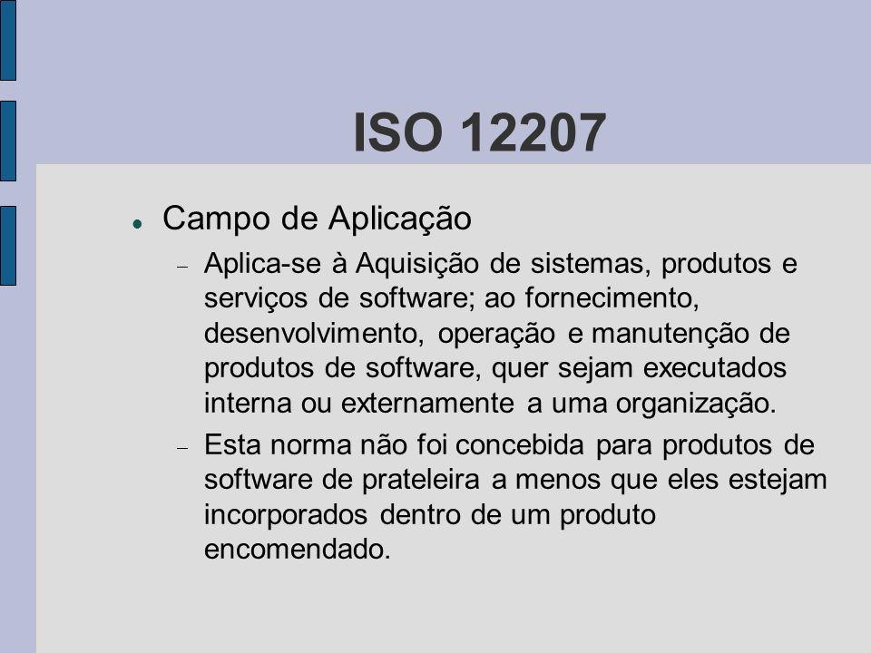 ISO 12207 Campo de Aplicação.