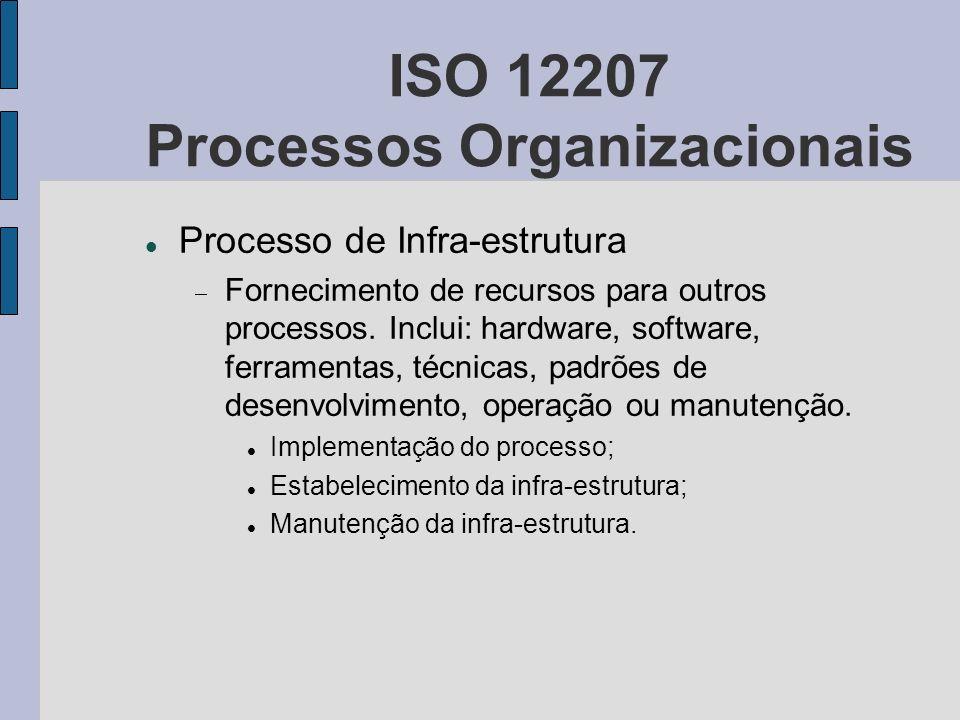 ISO 12207 Processos Organizacionais