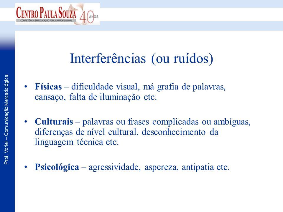 Interferências (ou ruídos)