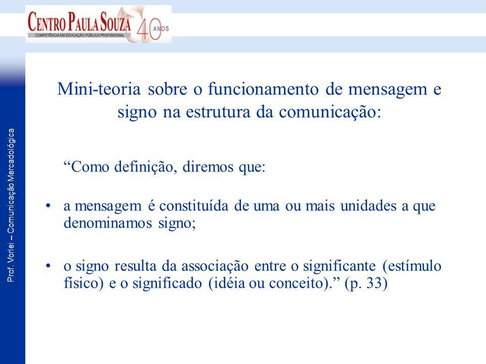 Mini-teoria sobre o funcionamento de mensagem e signo na estrutura da comunicação: