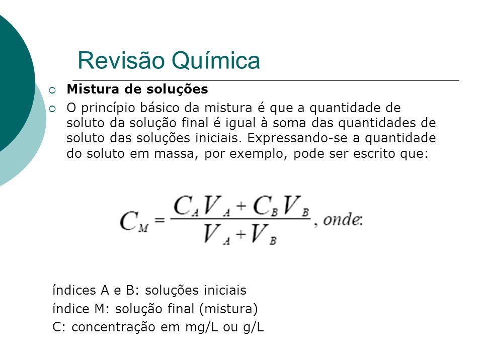 Revisão Química Mistura de soluções