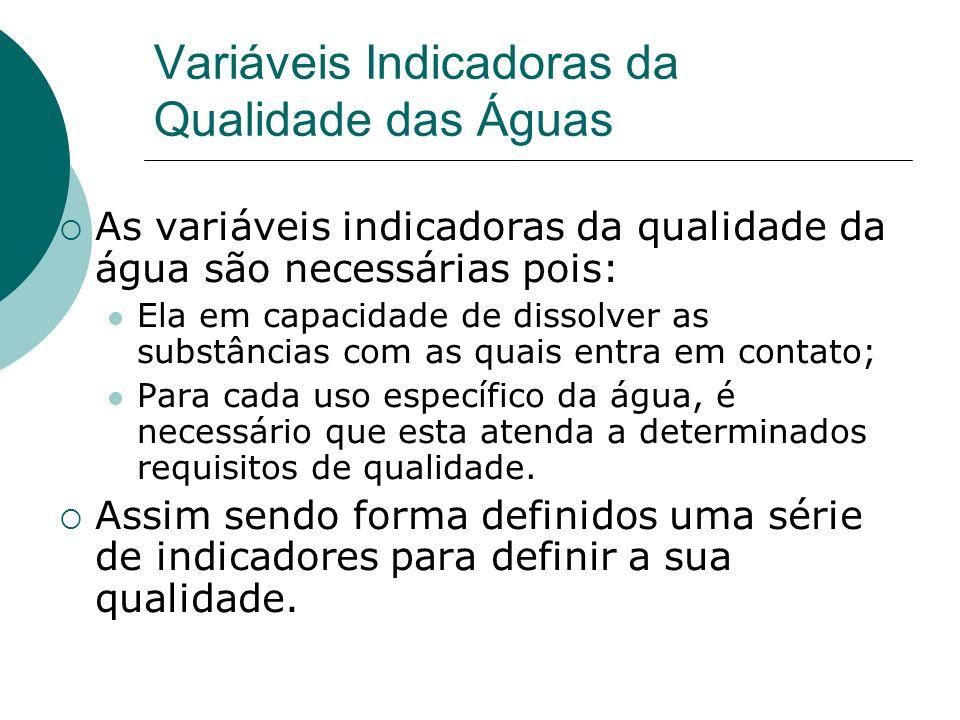 Variáveis Indicadoras da Qualidade das Águas