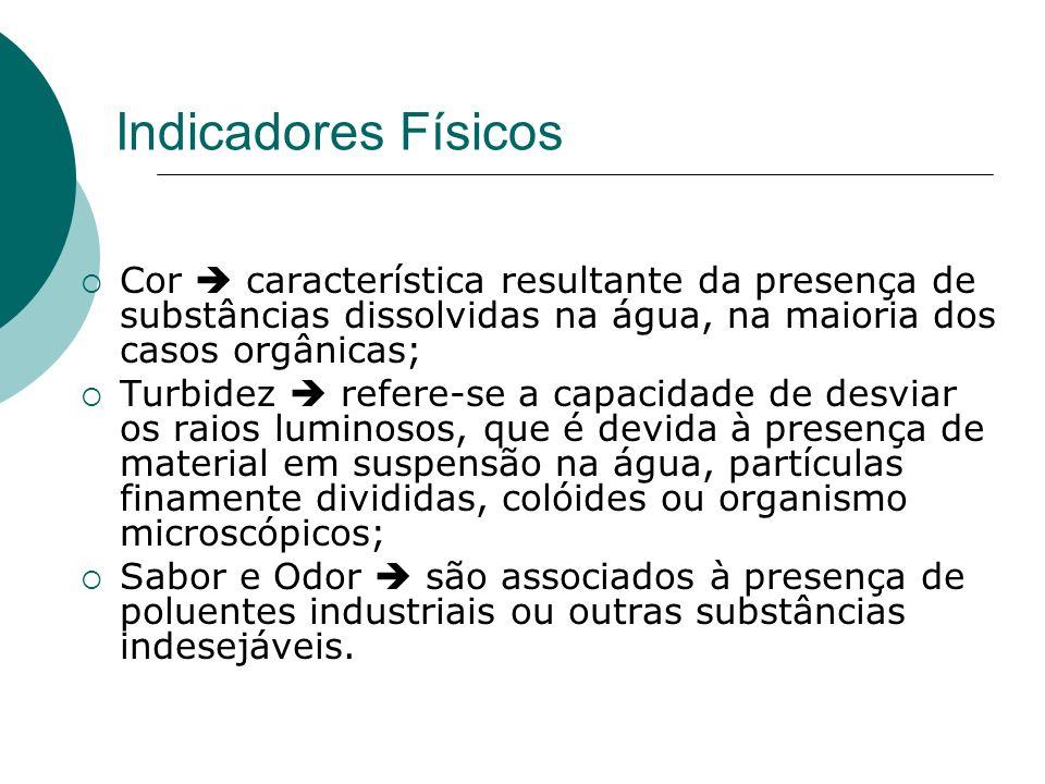 Indicadores Físicos Cor  característica resultante da presença de substâncias dissolvidas na água, na maioria dos casos orgânicas;