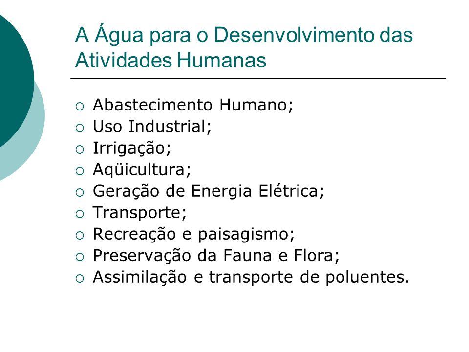 A Água para o Desenvolvimento das Atividades Humanas