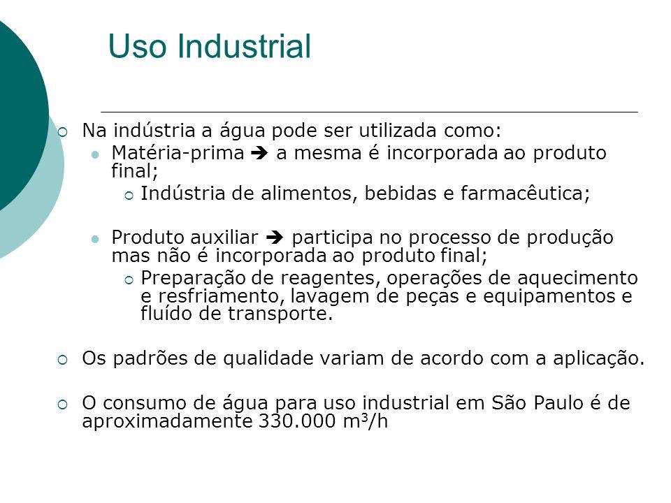 Uso Industrial Na indústria a água pode ser utilizada como: