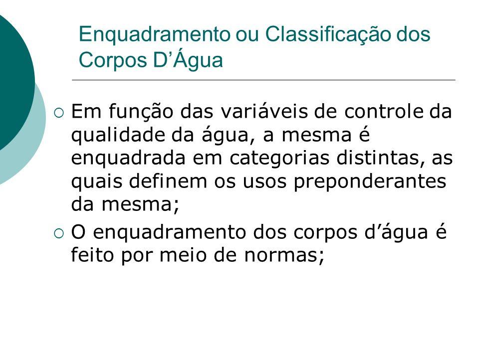 Enquadramento ou Classificação dos Corpos D'Água
