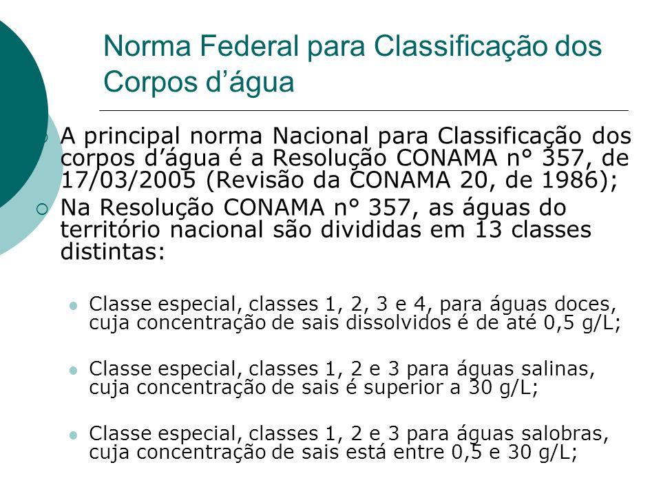 Norma Federal para Classificação dos Corpos d'água