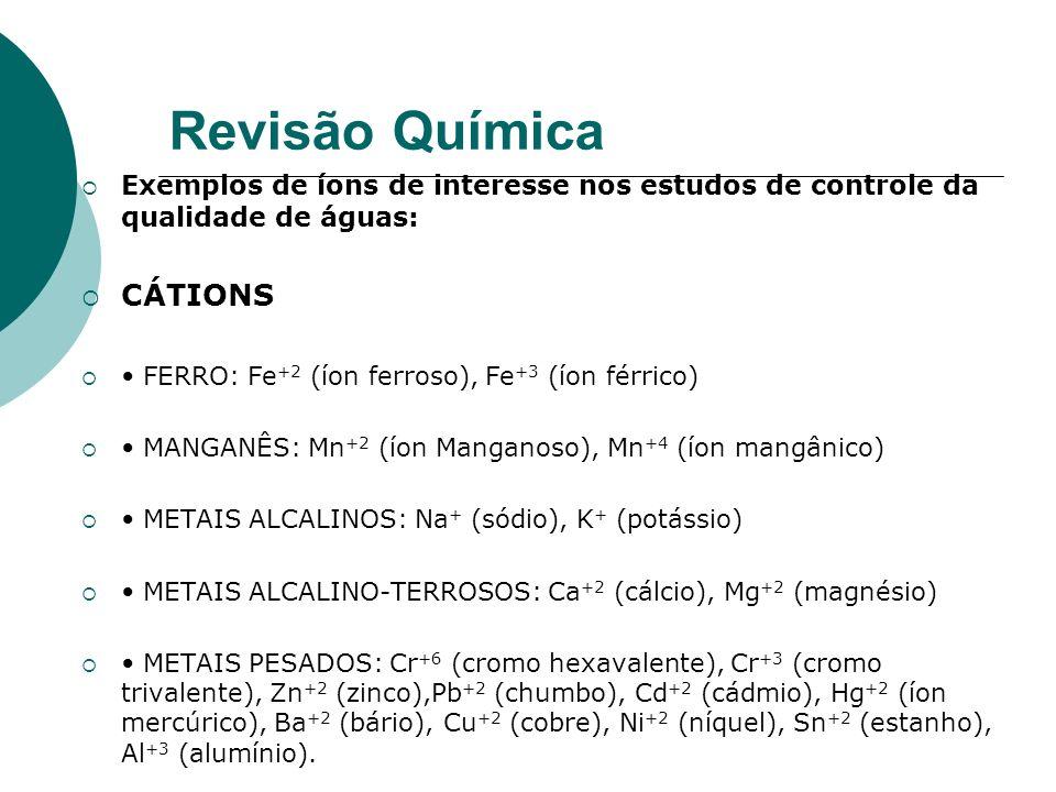 Revisão Química CÁTIONS