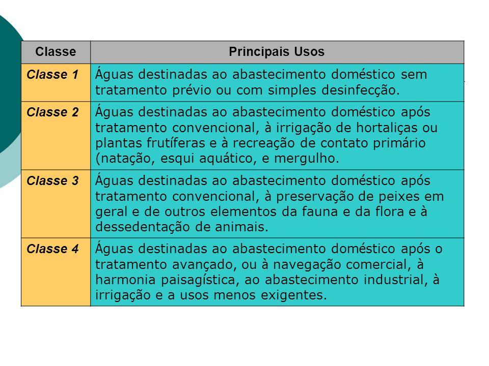 Classe Principais Usos. Classe 1. Águas destinadas ao abastecimento doméstico sem tratamento prévio ou com simples desinfecção.