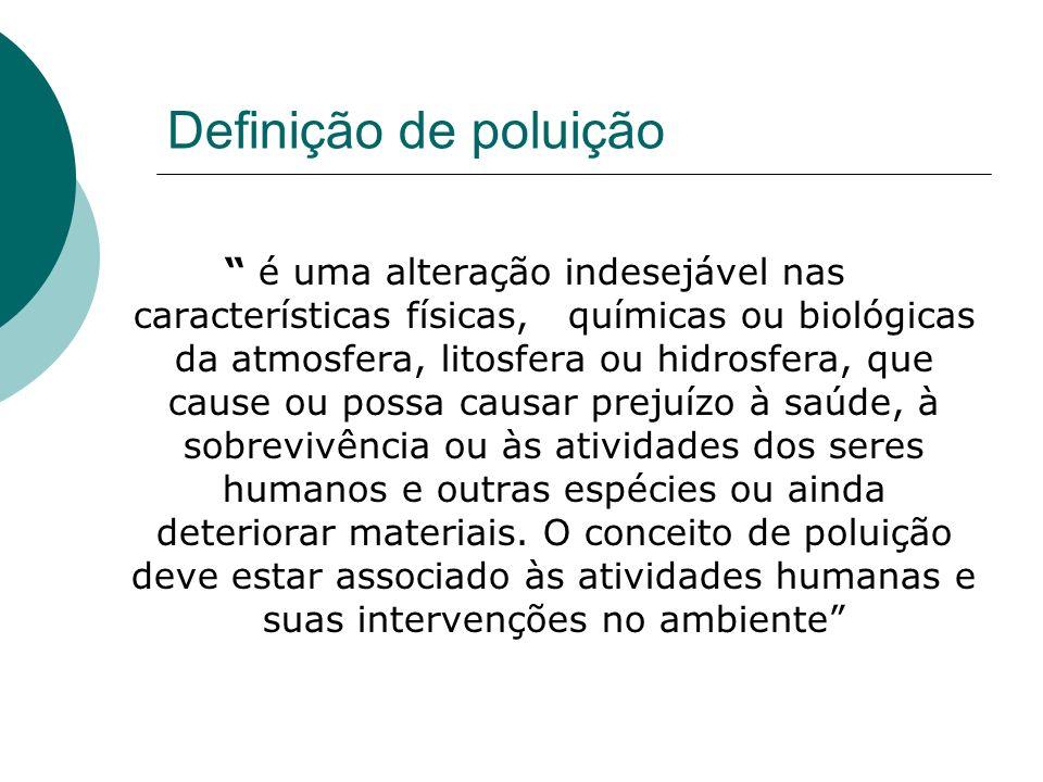 Definição de poluição