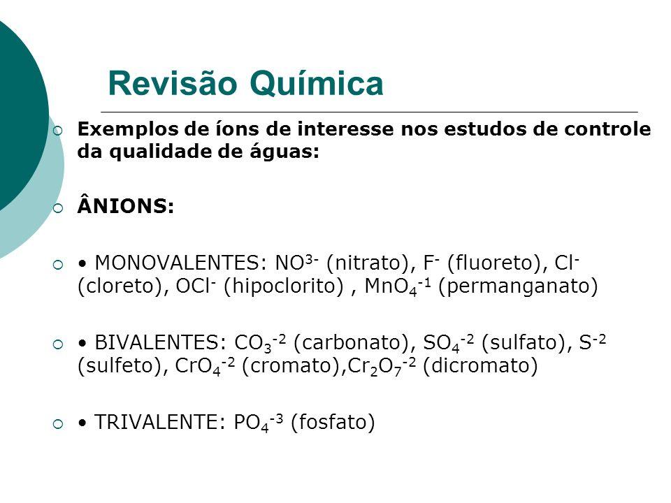 Revisão Química ÂNIONS: