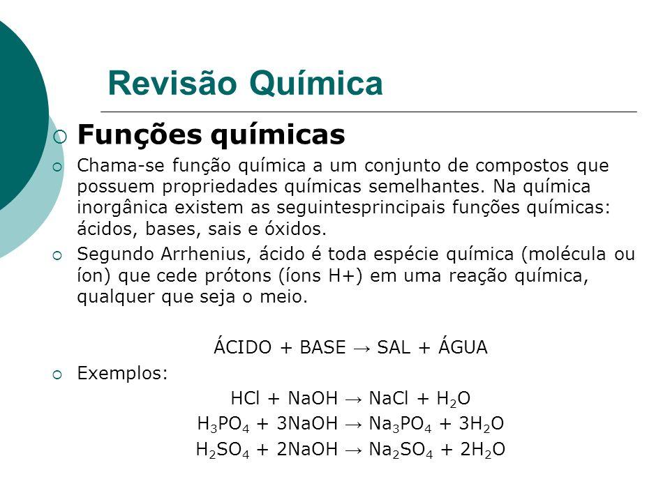 Revisão Química Funções químicas