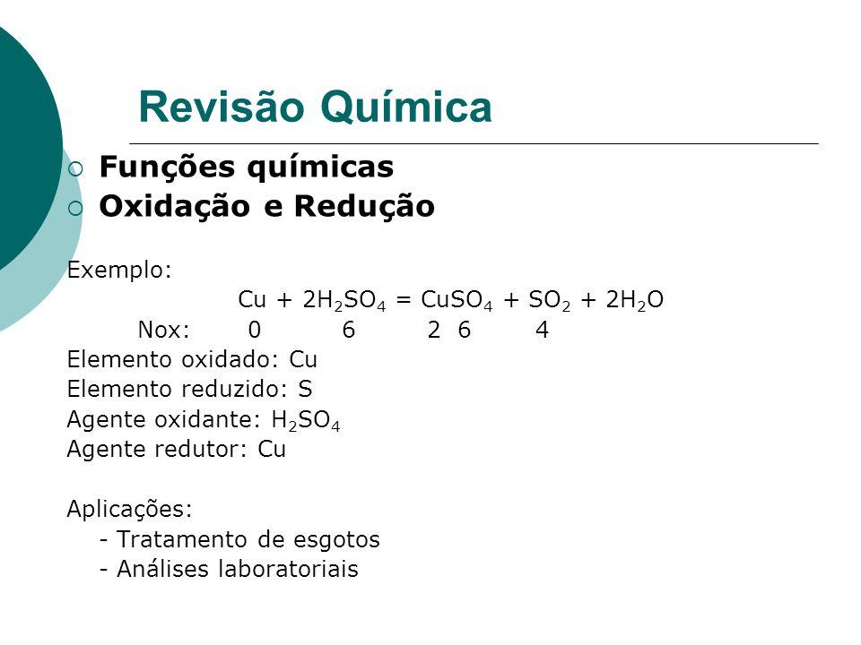 Revisão Química Funções químicas Oxidação e Redução Exemplo: