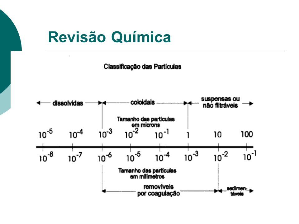 Revisão Química