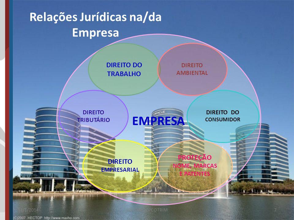 Relações Jurídicas na/da Empresa