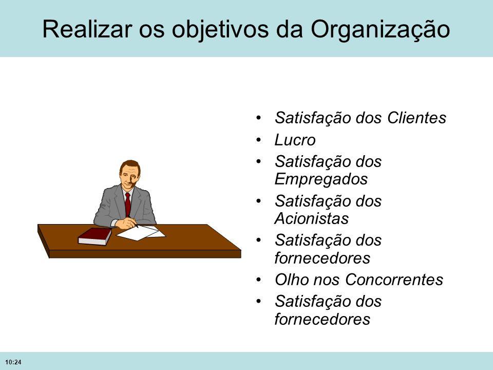 Realizar os objetivos da Organização