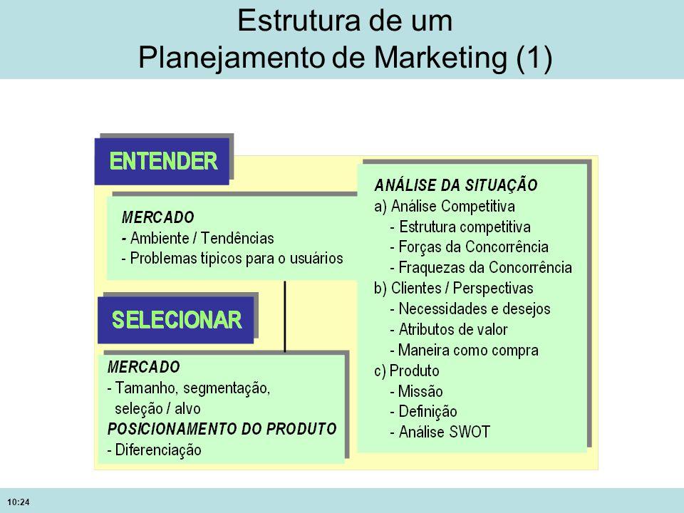Estrutura de um Planejamento de Marketing (1)