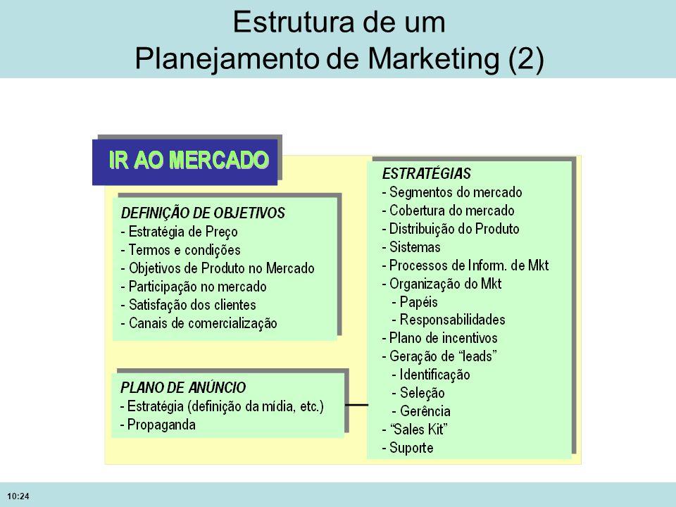 Estrutura de um Planejamento de Marketing (2)