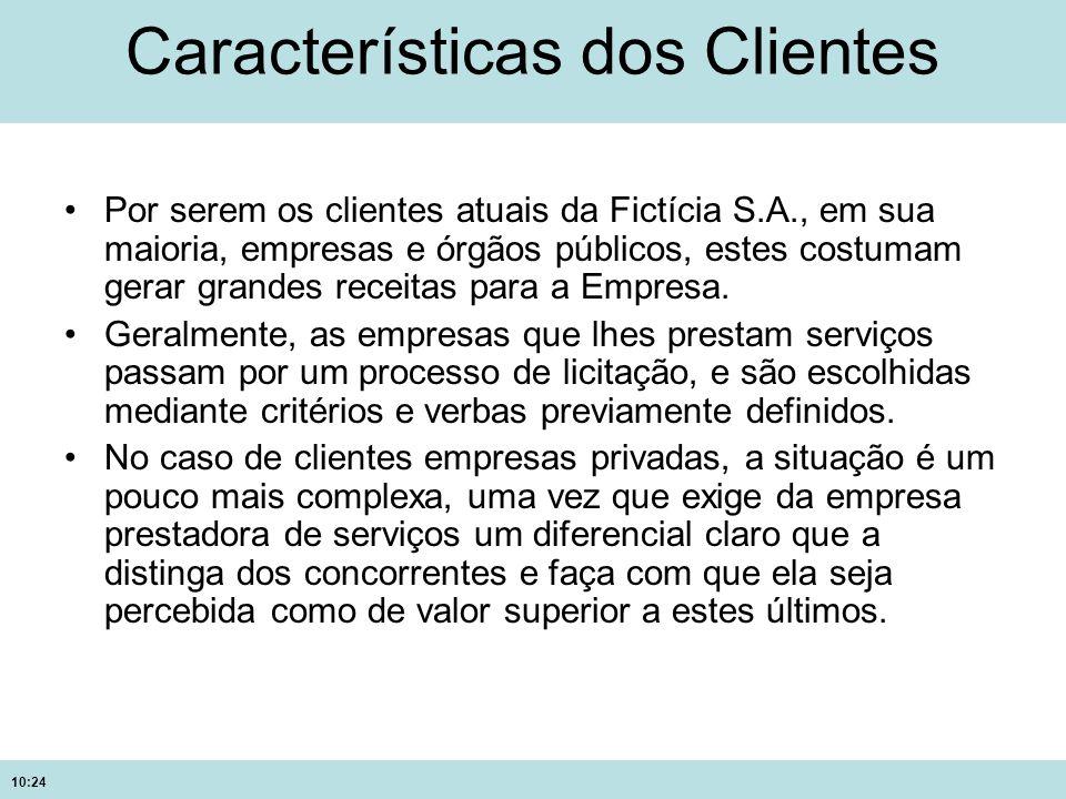 Características dos Clientes
