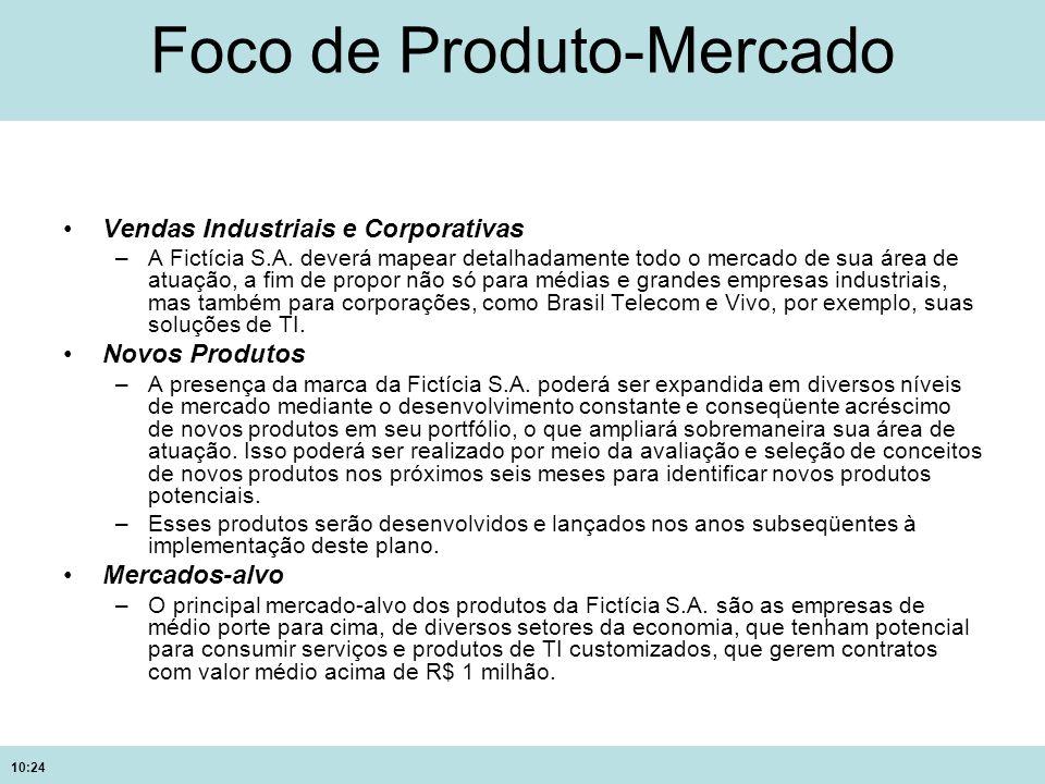 Foco de Produto-Mercado