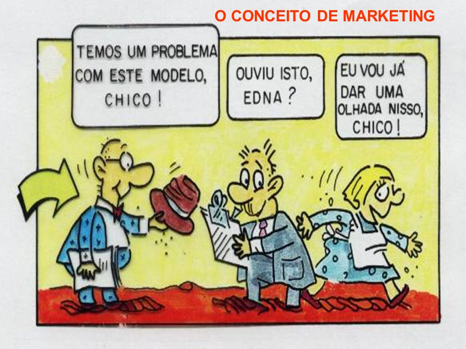 O CONCEITO DE MARKETING