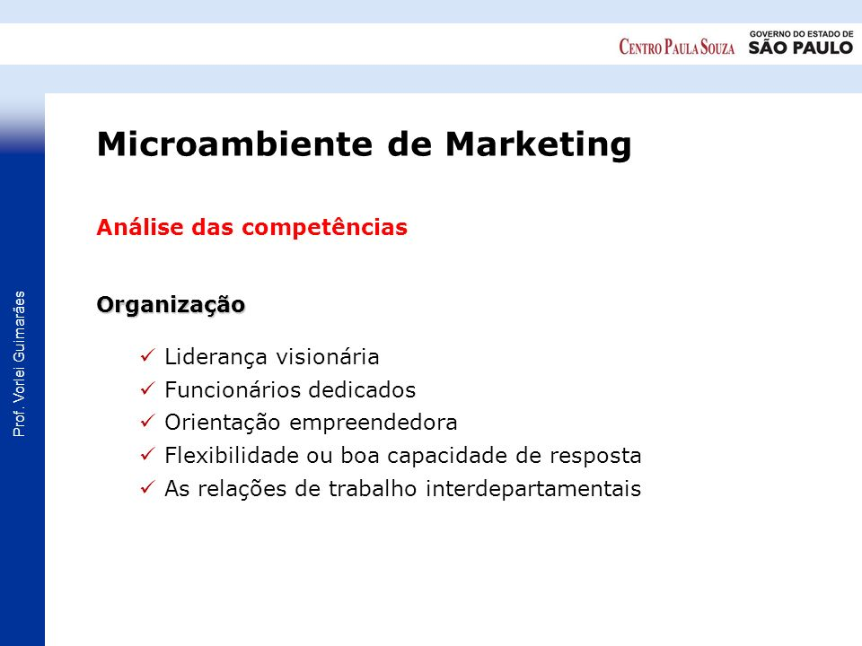 Microambiente de Marketing