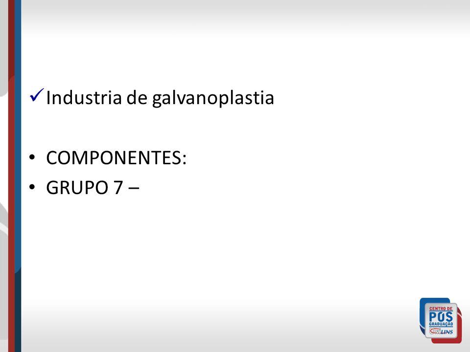 Industria de galvanoplastia